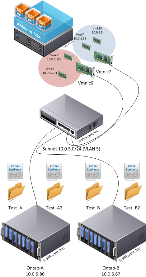 Single file restore netapp vmware