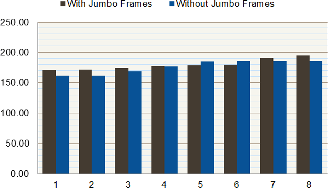 jumbo-test-results2