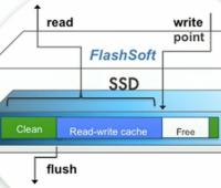 flashsoft-circle-cache