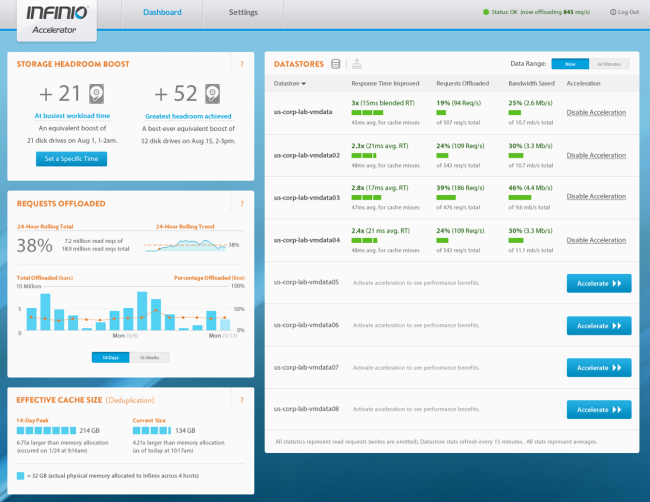 The Infinio dashboard is quite stunning and sleek
