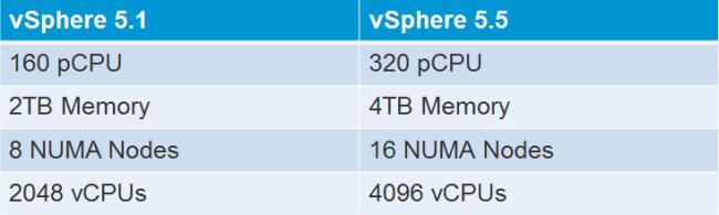 vsphere55-config-max
