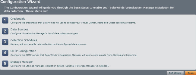 The Virtualization Manager (VMan) config wizard