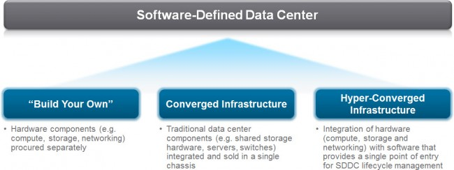 Eenie meenie miney mo, catch a data center by it's toe.