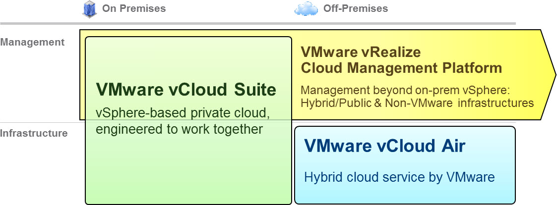 Thar be dragons in the cloud!