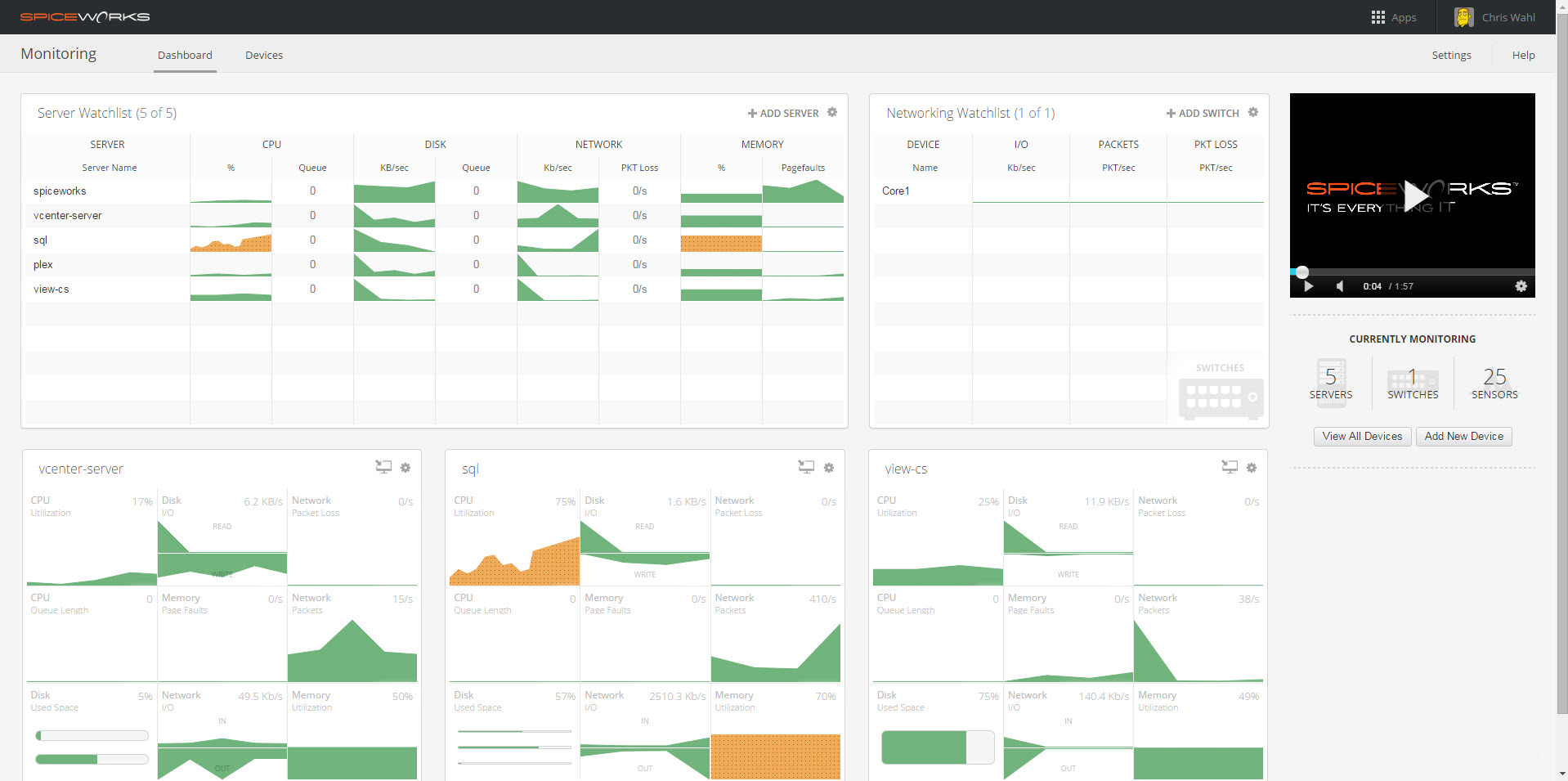 Hands On With The Spiceworks Network Monitor Beta - Wahl ...