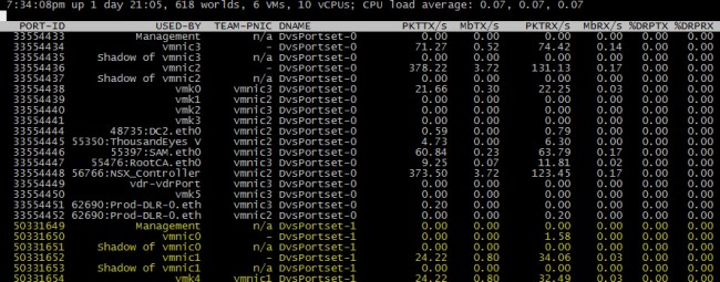 NFS traffic during a VAAI NAS clone job