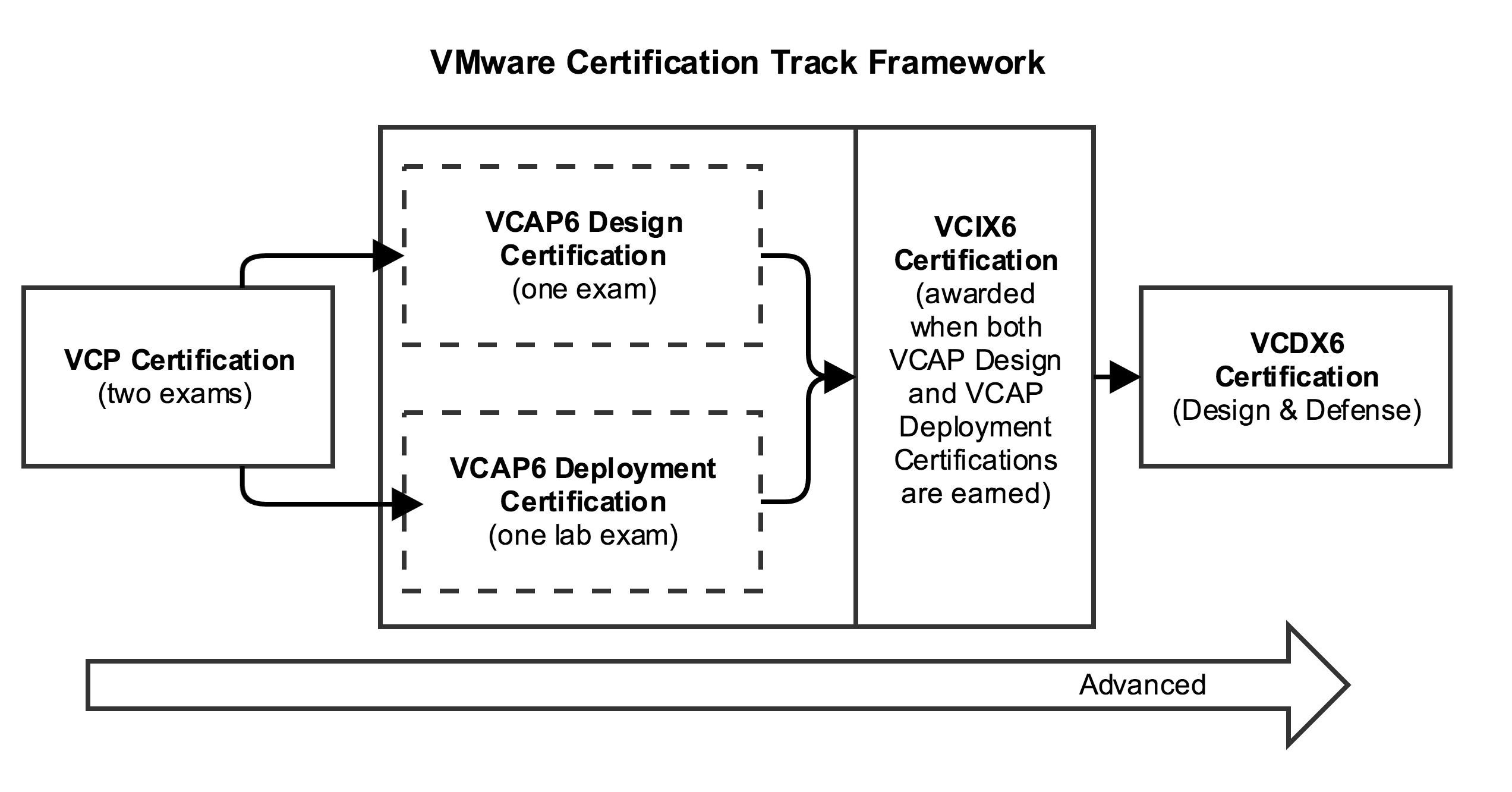 v6-workflow