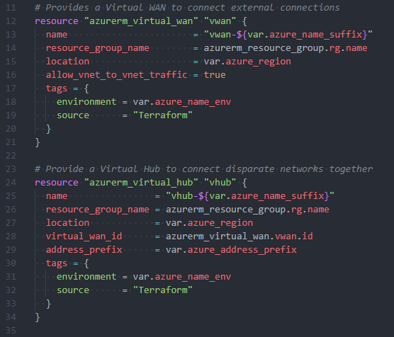 Terraform code for Azure Virtual WAN and Virtual Hub